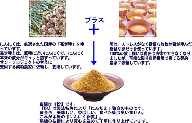 にんにく卵黄の粉末